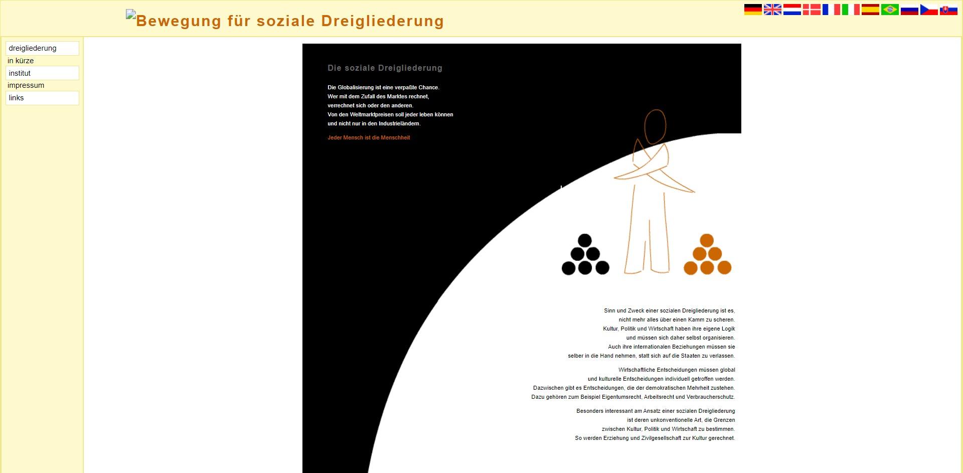 Soziale Dreigliederung - dreigliederung.org